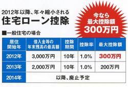 7.22①住宅ローン控除.JPG