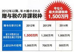 7.22②贈与税.JPG